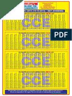 Ssc Cgl Teir-i 2014 19-10-2014 Evening-keys