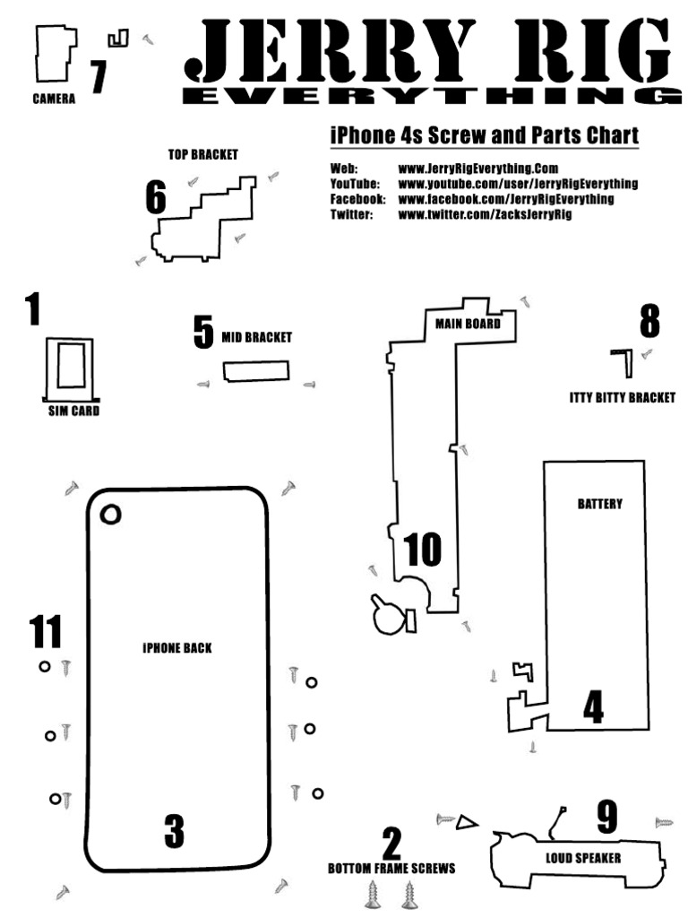 Iphone 5s printable diagram samsung galaxy s5 diagram for Iphone 4 screw template