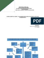 Actividad virtual cuadro sinóptico.docx