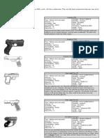 CP2020 Armas