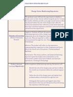 teaching strategies plan-1