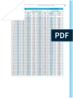 FactorTables.pdf