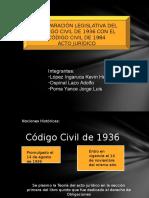 actojuridicoexpo-120923150628-phpapp01