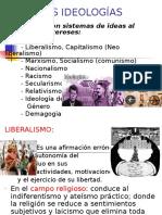 Las Ideologías del mundo
