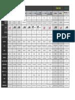 TabletsWXTcomparativaENERO14 DEF