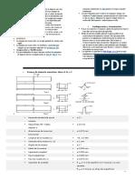 Norma Resumida ASTM E23
