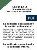 Relación de La Auditoría Operacional Con Otras Auditorías