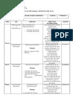 Planificacion Anual Orientacion 2016