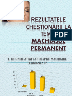 Rezultatele Chestionării La Tema Realizarea machiajului permanent