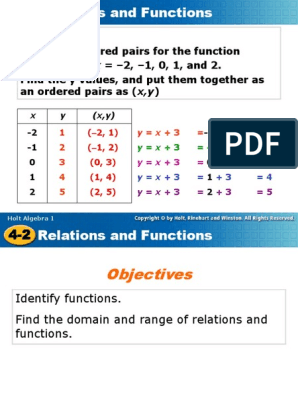 Relations & Functions - notes | Domain Of A Function | Function