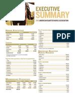 2015 Aqha Executive Summary