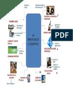 Mapa Mental Metodologia Investigacion