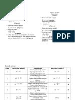 Evaluare sumativă9