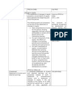 IFRS for SMEs