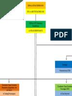 Struktur Organisasi Puskesmas Kendal Kerep Kota Malang.ppt.