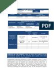 Syllabus Fundamentals of Business Economics 2013-2014