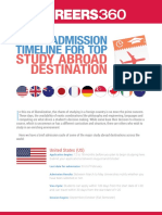 Study Abroad Admission Timeline