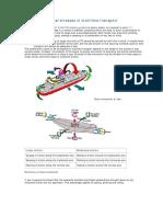 Mechanical stress on vessels.pdf
