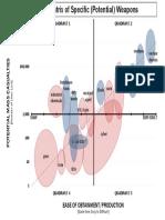 Graphic Diagram