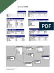 Exercices SQL Correction