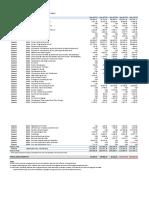 16-14238_-_FY11-15_actuals.pdf