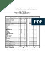 Planul Cadru de Invatamant Model