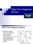 Data Flow Diagram (1)