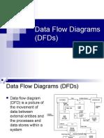 Data Flow Diagram (1)