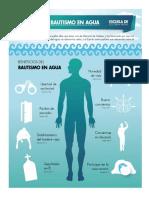 Infografia_El_Bautismo_en_Agua.pdf