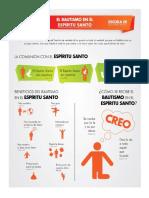Infografia_El_Bautismo_con_el_Espiritu_Santo.pdf