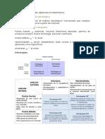 Tema 5 Matrices de Análisis Estratégico