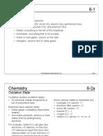Chem Slides