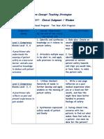 core concept teaching strategies