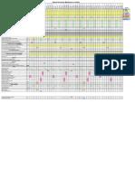 Planned Preventive Maintenance (PPM) Worksheet