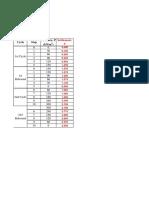 Settlement Data