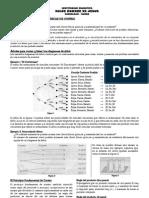 GTE1_DIAGRAMAS DE ARBOL Y PRINCIPIO MULTIPLICATIVO