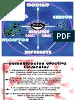 Habilidades Directivas Mapa Mental