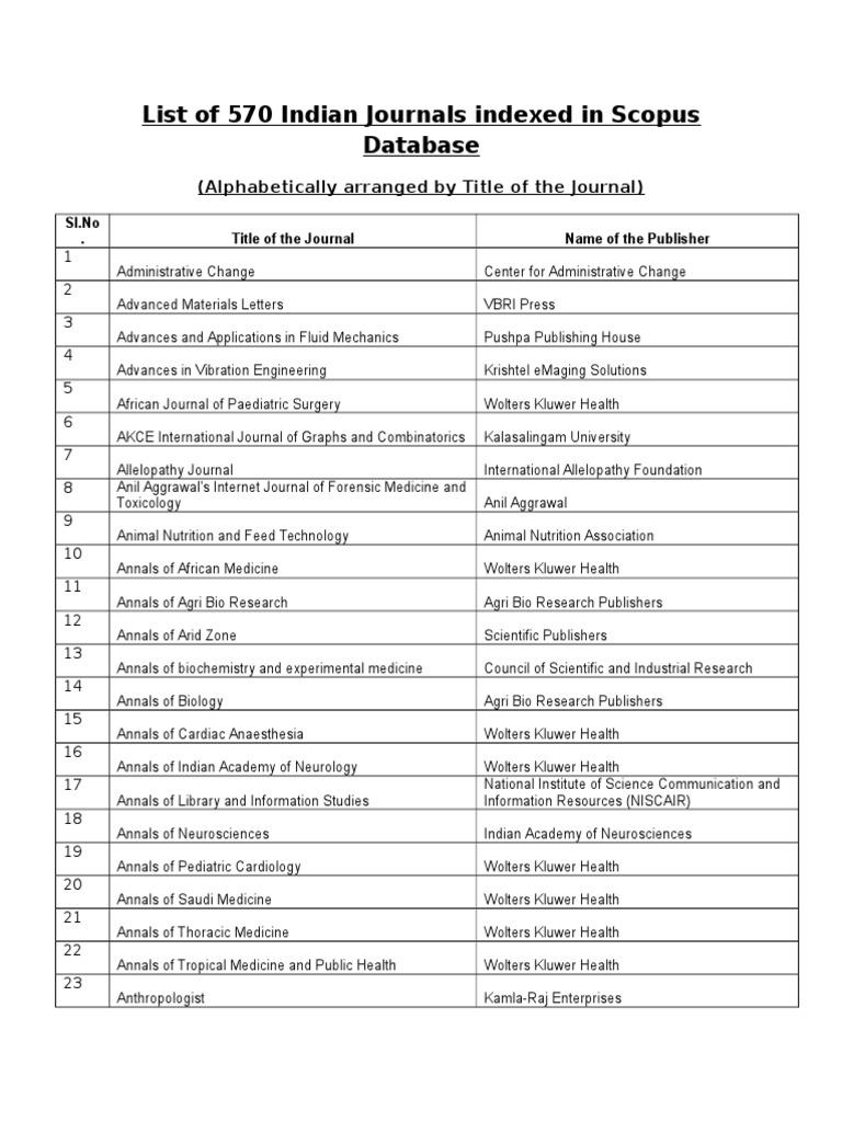 List of 570 Indian Journals Indexed in Scopus Database ...