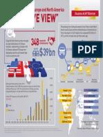 Les investissements chinois en France et en Europe