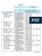 List of Institutions