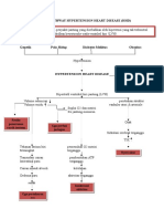 Mapping Pathway Hypertension Heart Disease