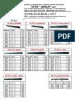 Cenovnik Elemenata i Materijala April 2015