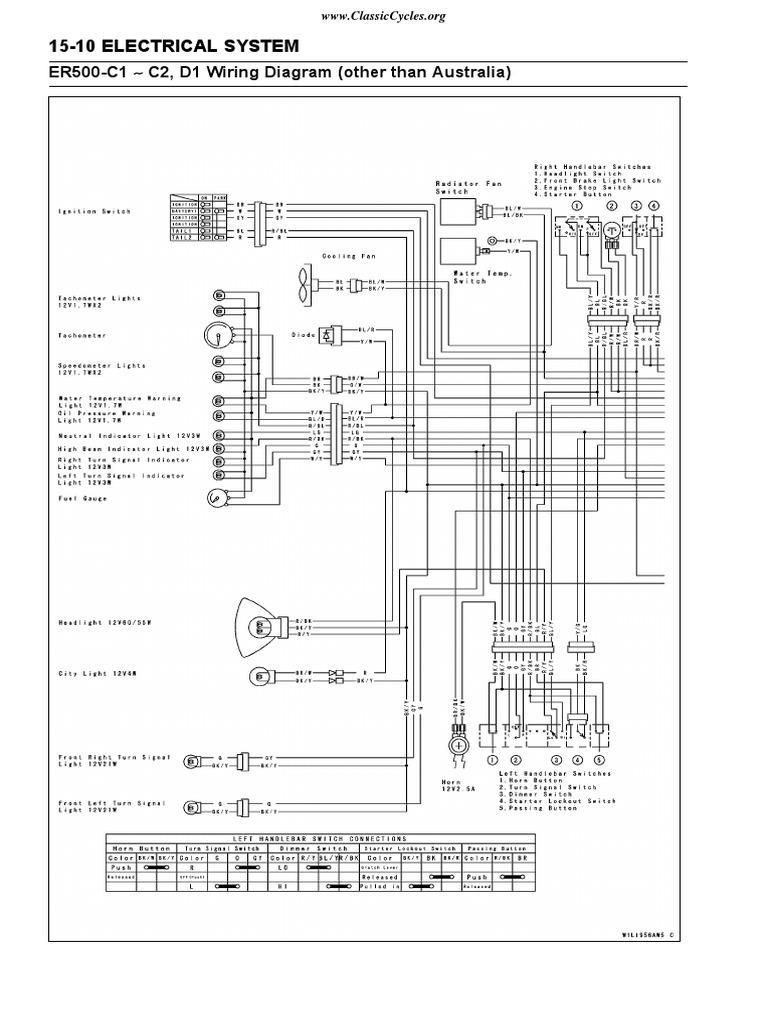 Kawasaki ER500 ER5 ER 500 Electrical Wiring Harness Diagram Schematic.pdf |  Electrical Wiring | ElectricityScribd