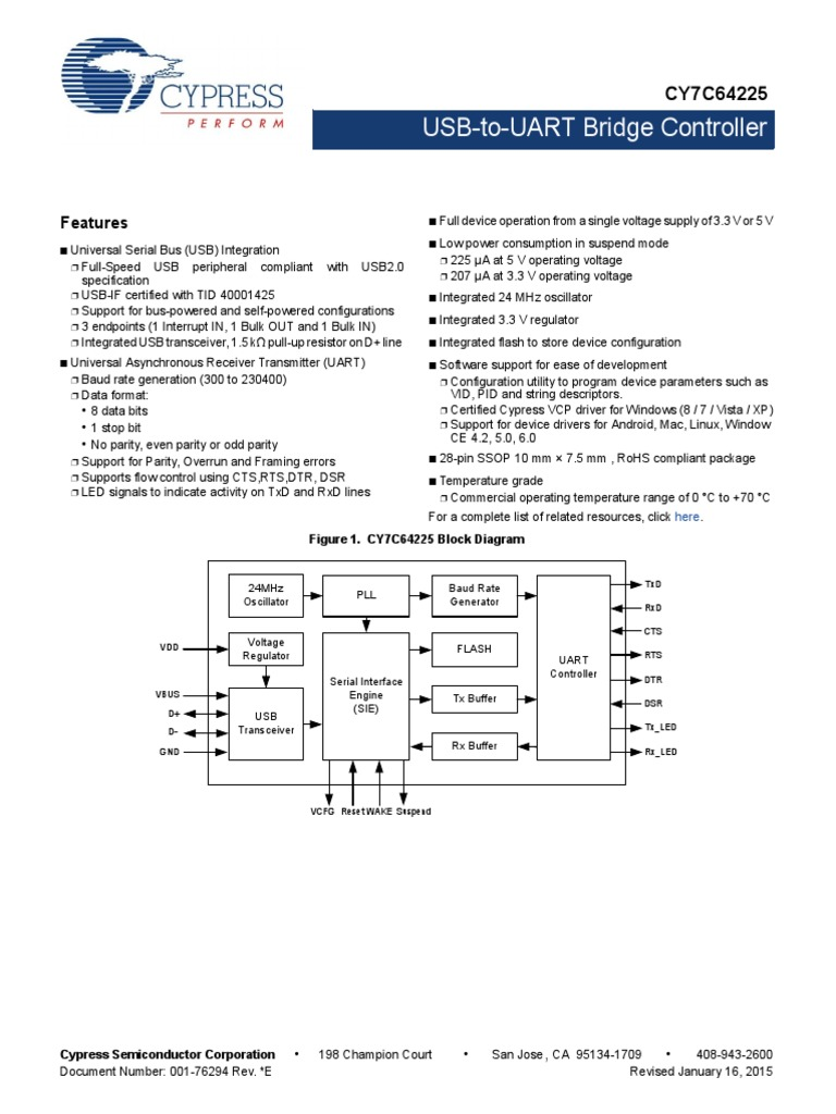 Cy7c64225-28pvxc datasheet specifications: family: interface.