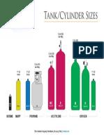 torch_tank_cylinder_sizes.pdf