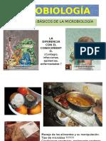 Microbiologia Clase Microbiologia Clase 1 1 (Parte 1)