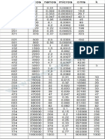Condensadores Tabla de Conversion Valores Pico-nano-micro-cm