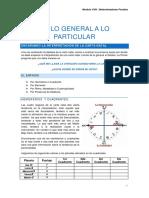 ASTROLOGÍA - Módulo 17- Interpretando La Carta