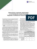 Infracciones y Sanciones Relacionadas Con La DJ Anual Del IRTC