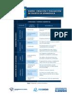 Categorias y Criterios Heuristicos